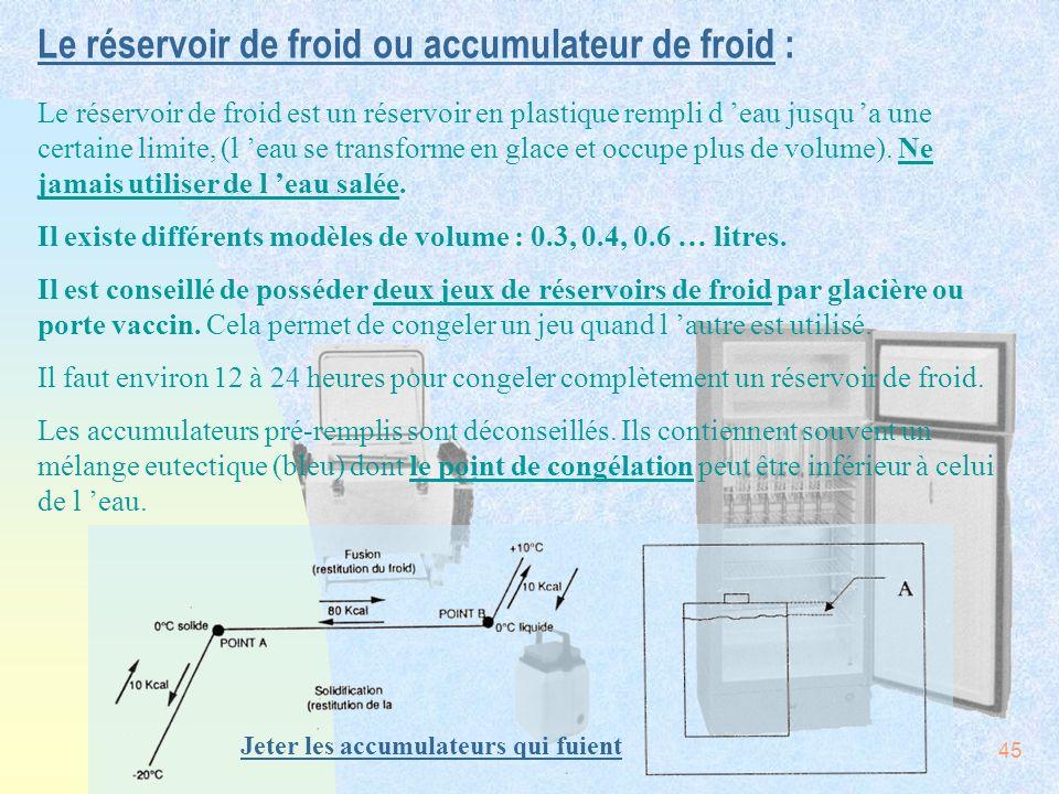 Le réservoir de froid ou accumulateur de froid :