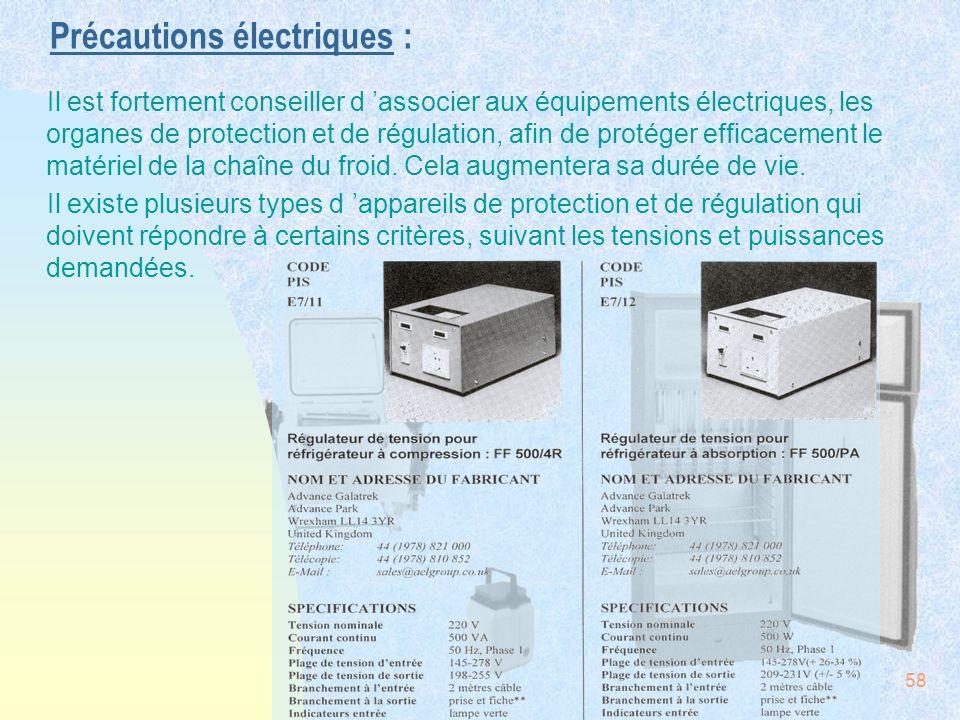 Précautions électriques :