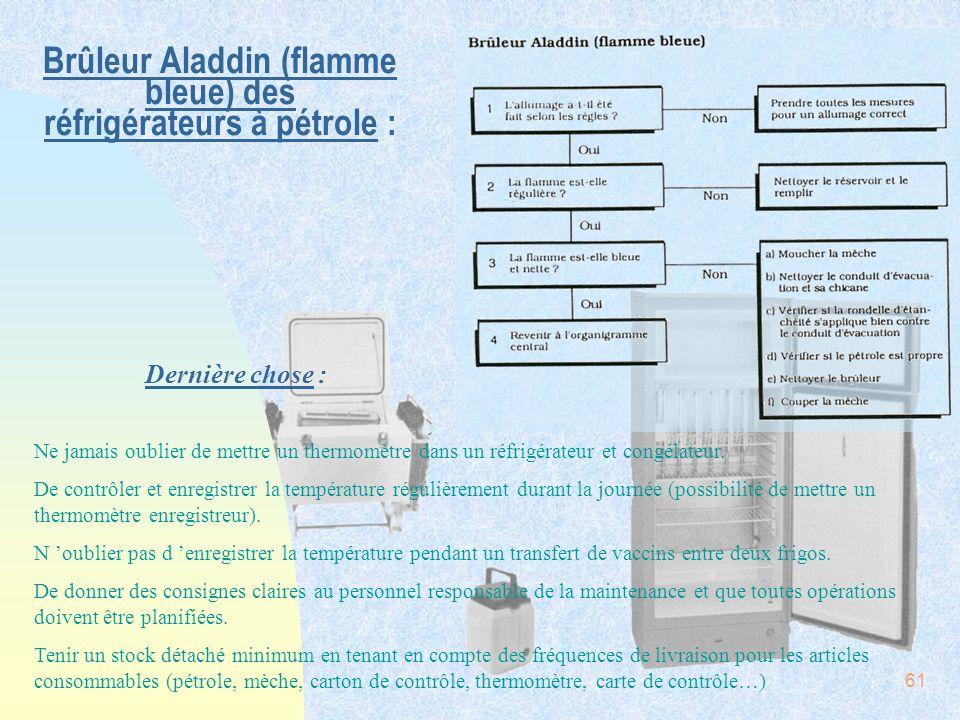Brûleur Aladdin (flamme bleue) des réfrigérateurs à pétrole :
