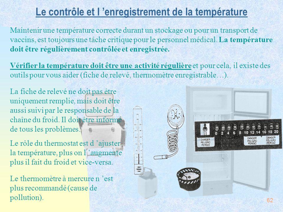 Le contrôle et l 'enregistrement de la température