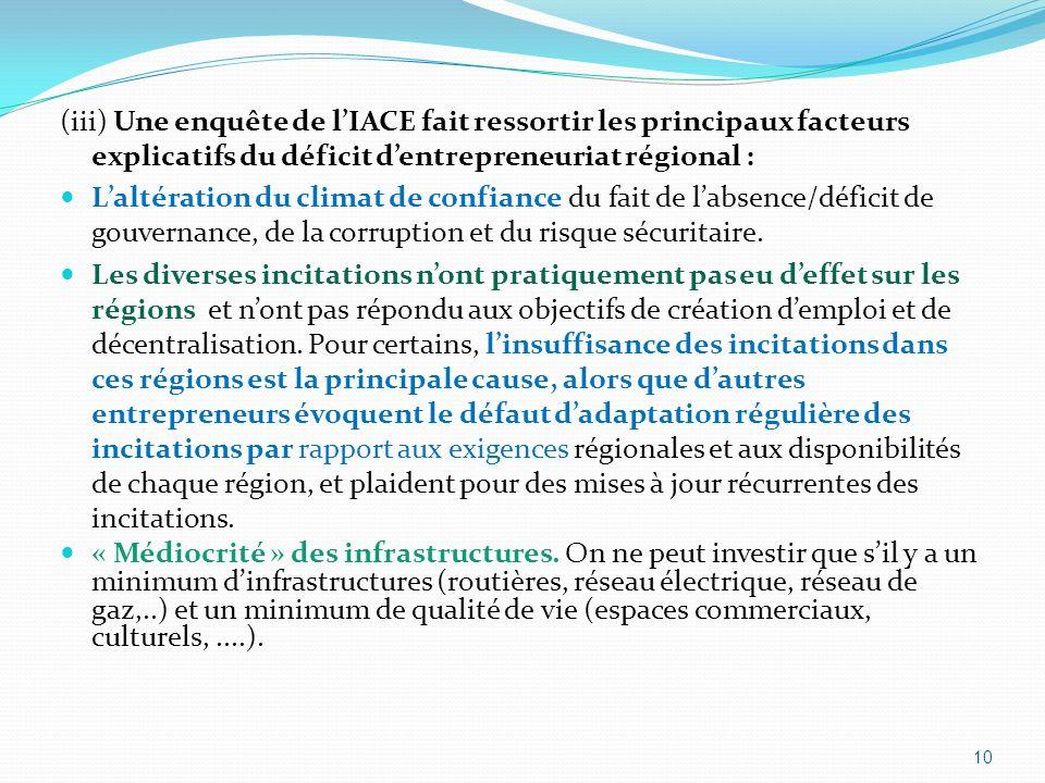 (iii) Une enquête de l'IACE fait ressortir les principaux facteurs explicatifs du déficit d'entrepreneuriat régional :