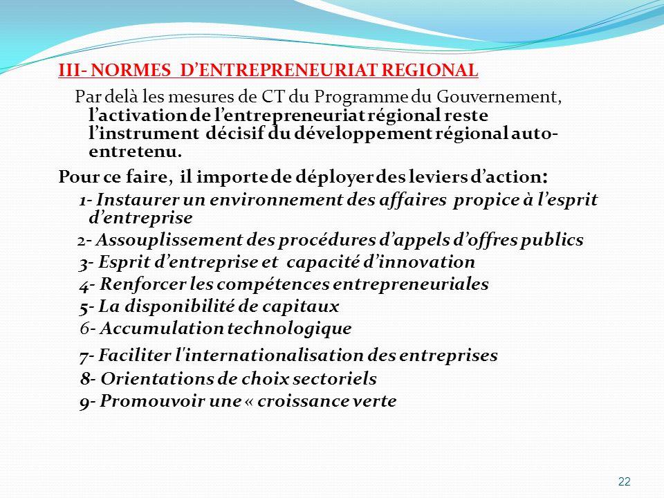 III- NORMES D'ENTREPRENEURIAT REGIONAL