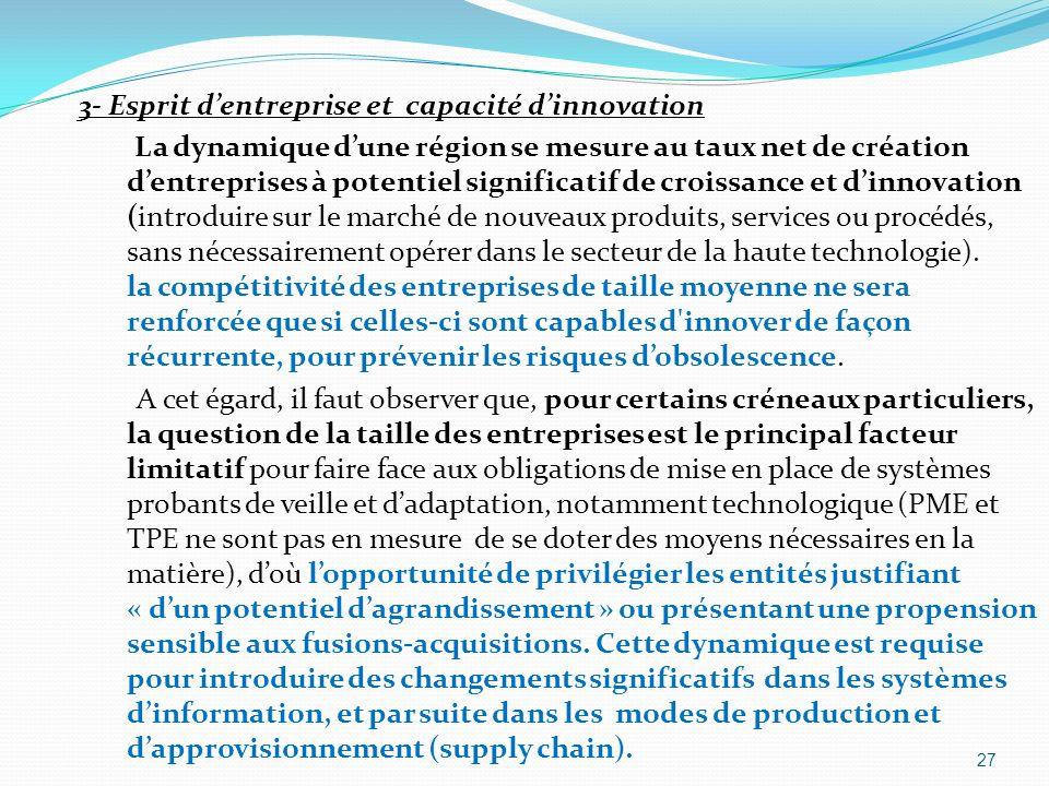3- Esprit d'entreprise et capacité d'innovation La dynamique d'une région se mesure au taux net de création d'entreprises à potentiel significatif de croissance et d'innovation (introduire sur le marché de nouveaux produits, services ou procédés, sans nécessairement opérer dans le secteur de la haute technologie).