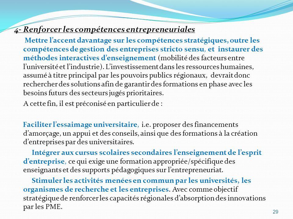 4- Renforcer les compétences entrepreneuriales