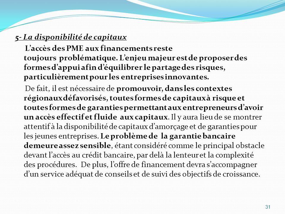 5- La disponibilité de capitaux L'accès des PME aux financements reste toujours problématique.