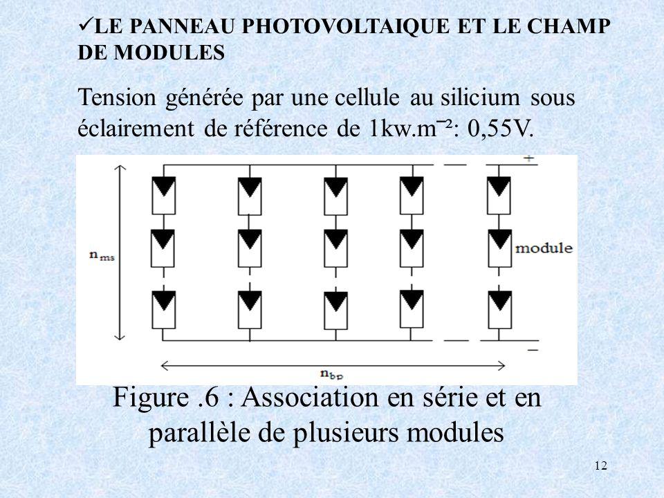 Figure .6 : Association en série et en parallèle de plusieurs modules