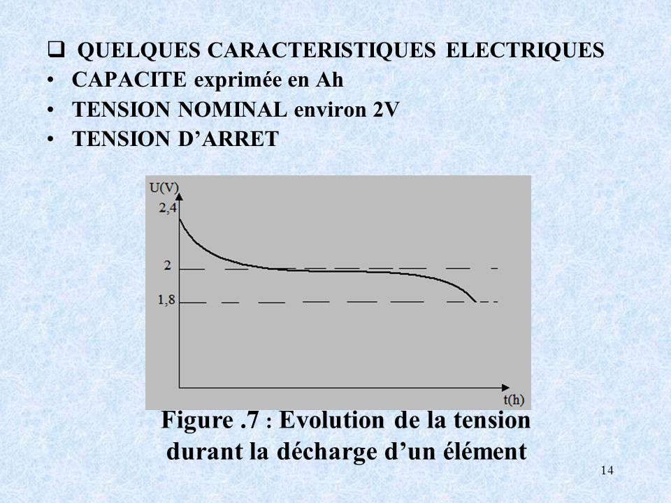 Figure .7 : Evolution de la tension durant la décharge d'un élément
