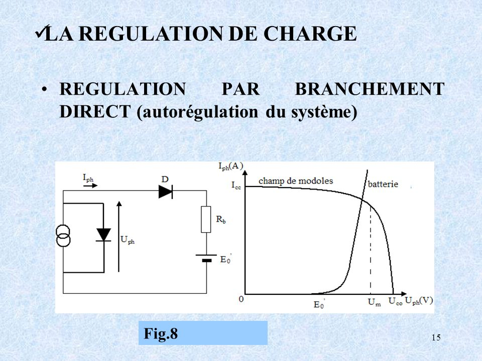 LA REGULATION DE CHARGE