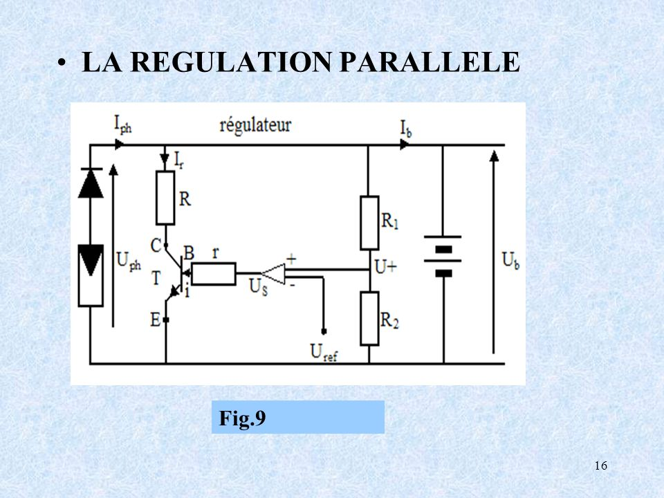 LA REGULATION PARALLELE
