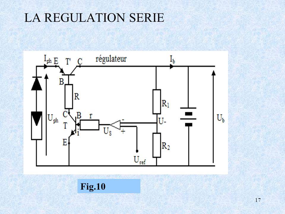 LA REGULATION SERIE Fig.10