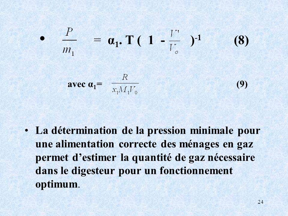 = α1. T ( 1 - )-1 (8) avec α1= (9)