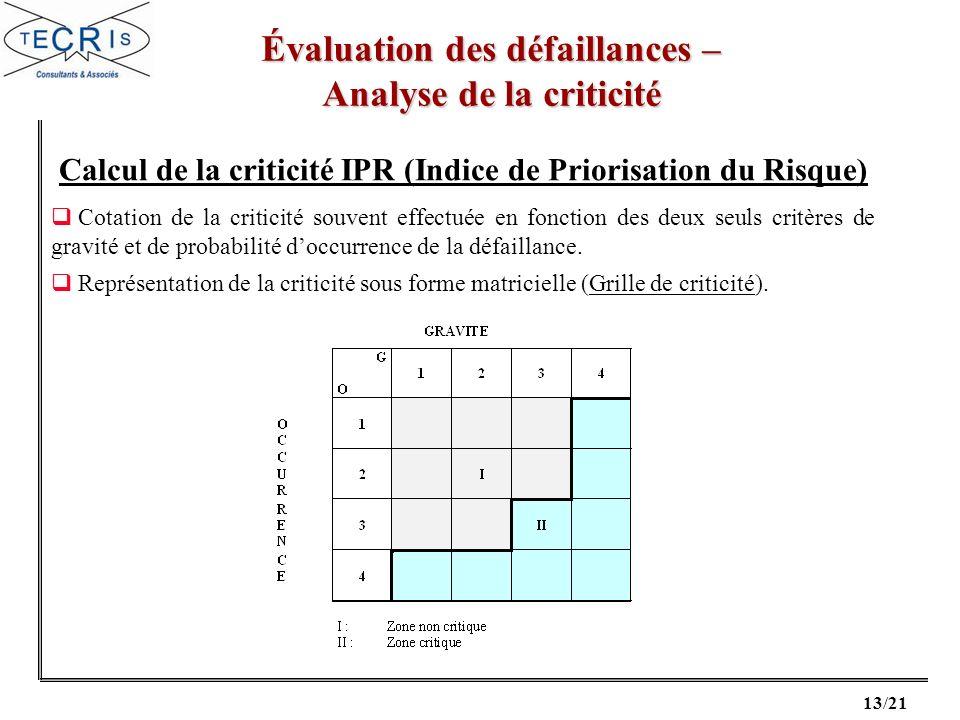 Calcul de la criticité IPR (Indice de Priorisation du Risque)