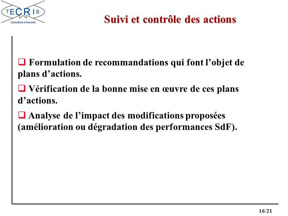 Suivi et contrôle des actions