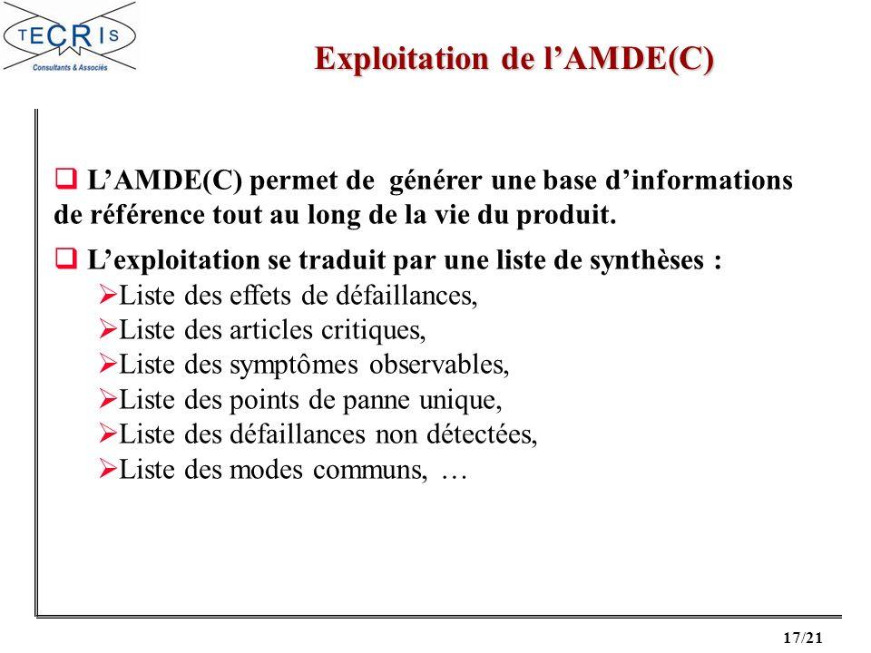 Exploitation de l'AMDE(C)