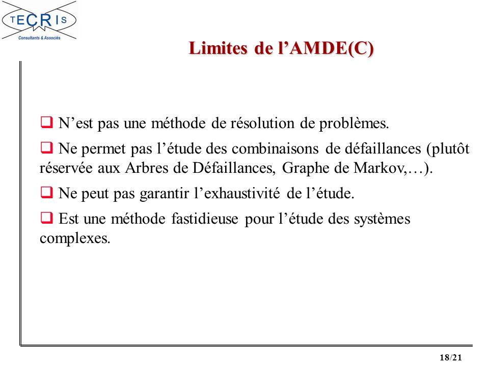 Limites de l'AMDE(C) N'est pas une méthode de résolution de problèmes.