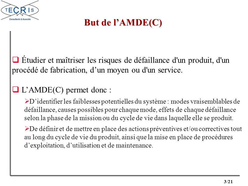 But de l'AMDE(C) Étudier et maîtriser les risques de défaillance d un produit, d un procédé de fabrication, d'un moyen ou d un service.