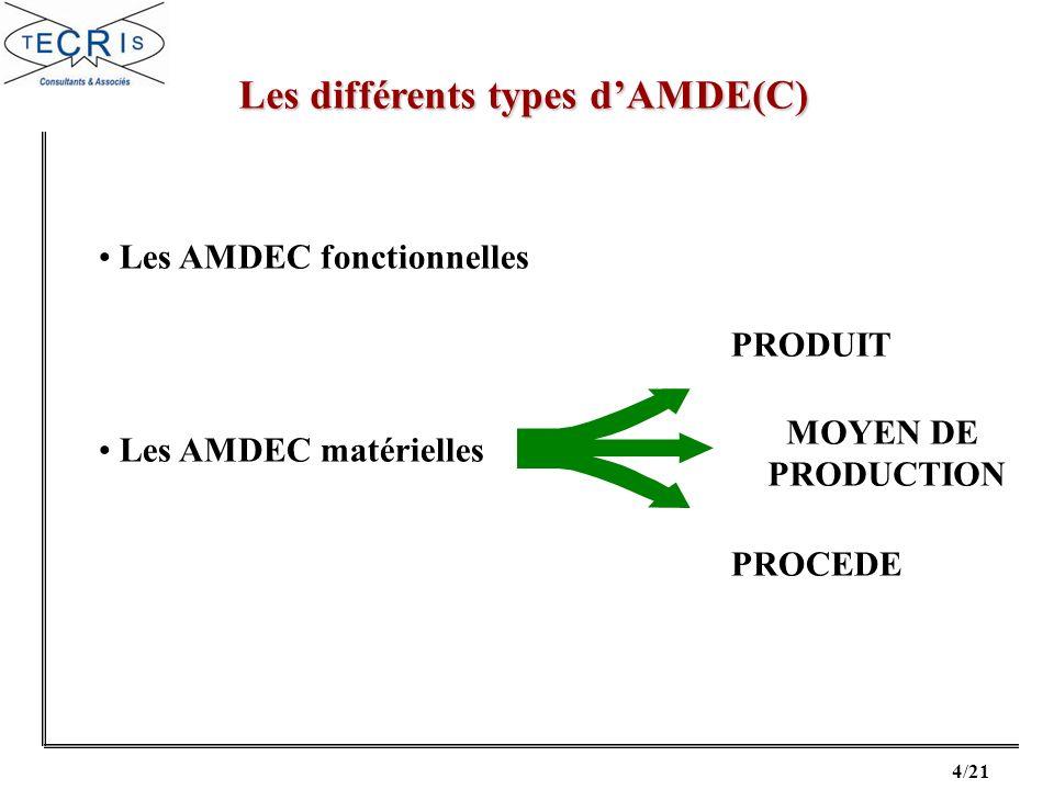 Les différents types d'AMDE(C)