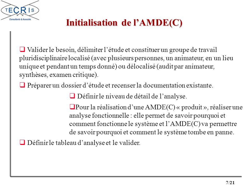 Initialisation de l'AMDE(C)