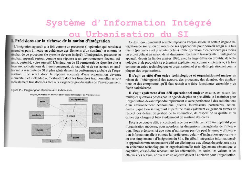 Système d'Information Intégré ou Urbanisation du SI