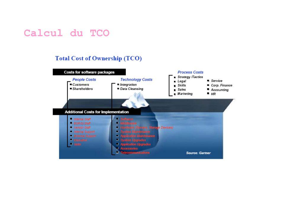 Calcul du TCO