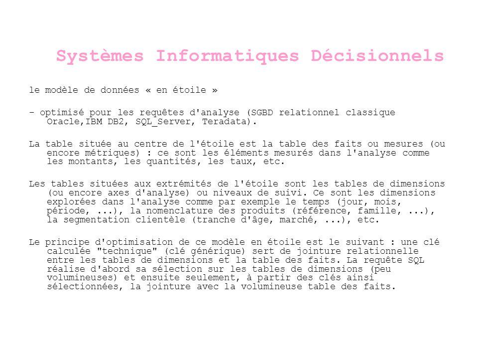 Systèmes Informatiques Décisionnels