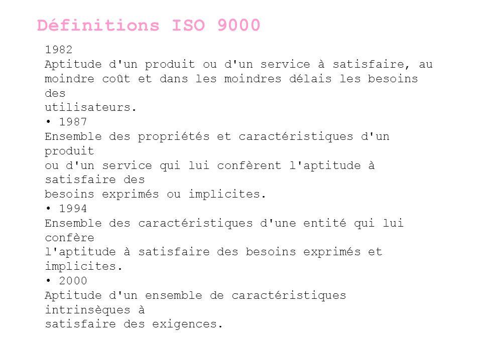 Définitions ISO 9000 1982. Aptitude d un produit ou d un service à satisfaire, au. moindre coût et dans les moindres délais les besoins des.
