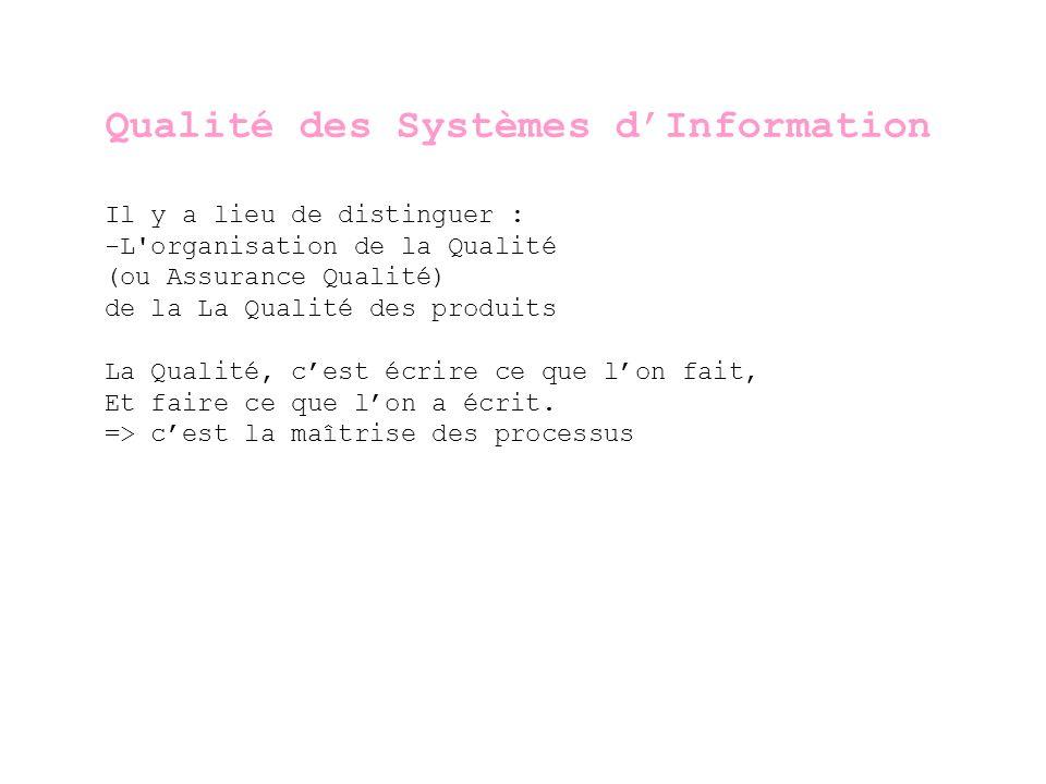 Qualité des Systèmes d'Information