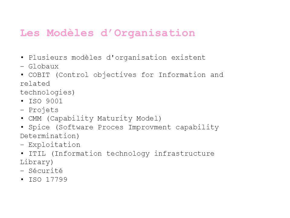 Les Modèles d'Organisation