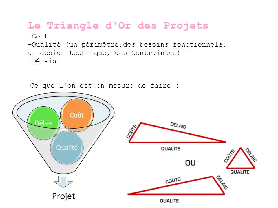 Le Triangle d Or des Projets