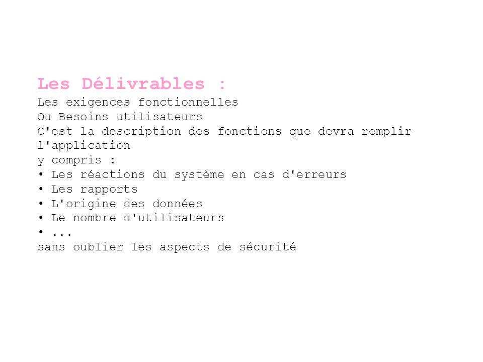 Les Délivrables : Les exigences fonctionnelles Ou Besoins utilisateurs