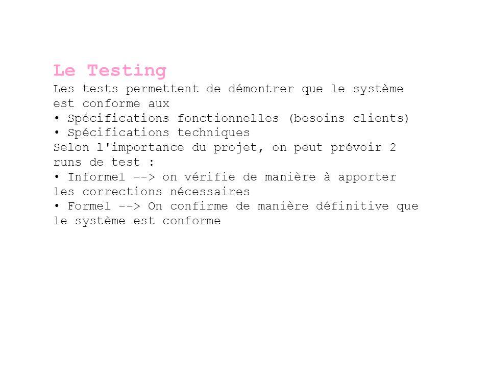Le Testing Les tests permettent de démontrer que le système