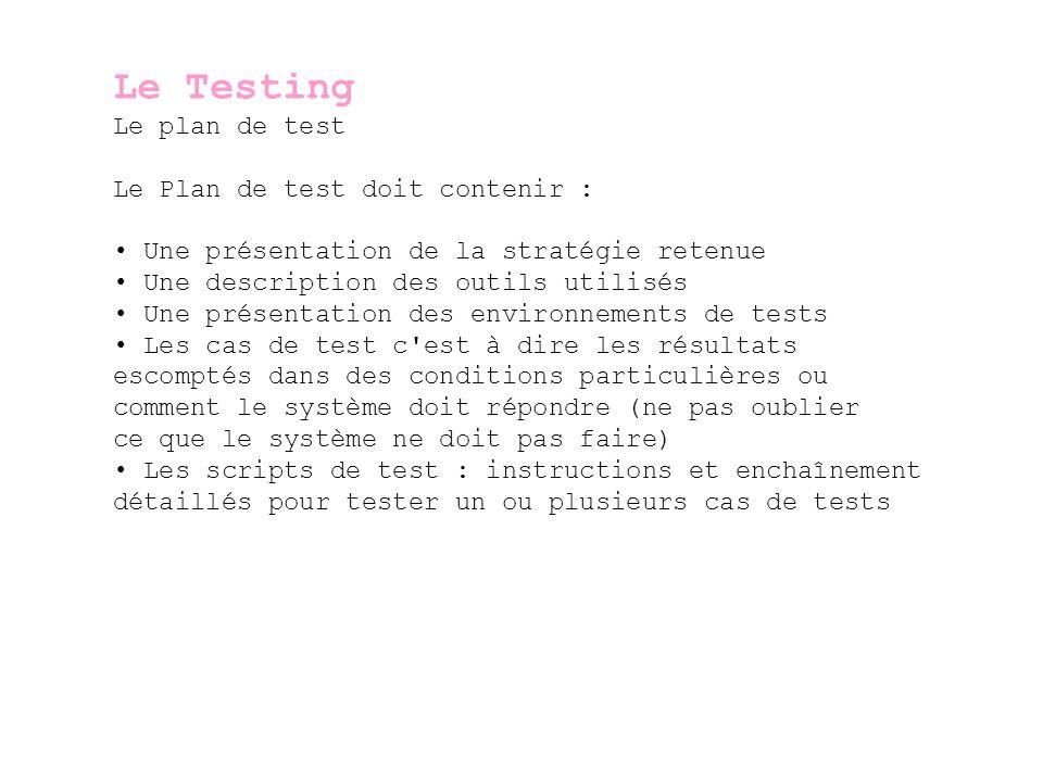 Le Testing Le plan de test Le Plan de test doit contenir :