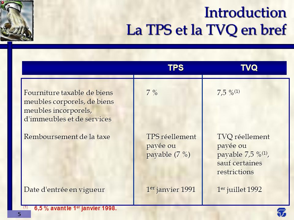 Introduction La TPS et la TVQ en bref