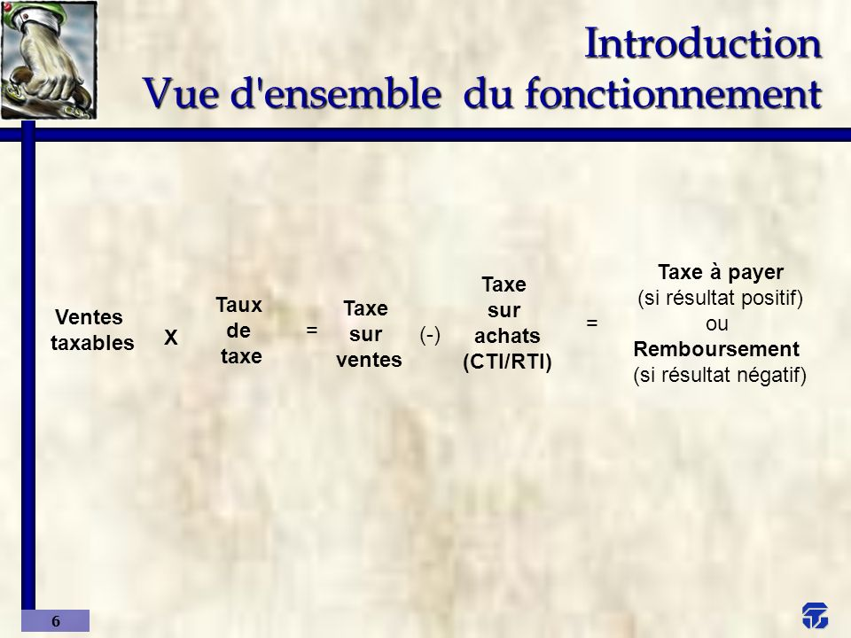 Introduction Vue d ensemble du fonctionnement