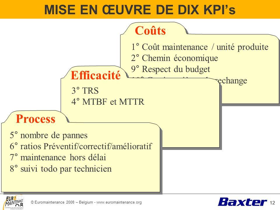 MISE EN ŒUVRE DE DIX KPI's