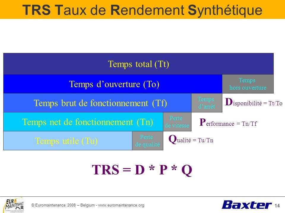 TRS Taux de Rendement Synthétique