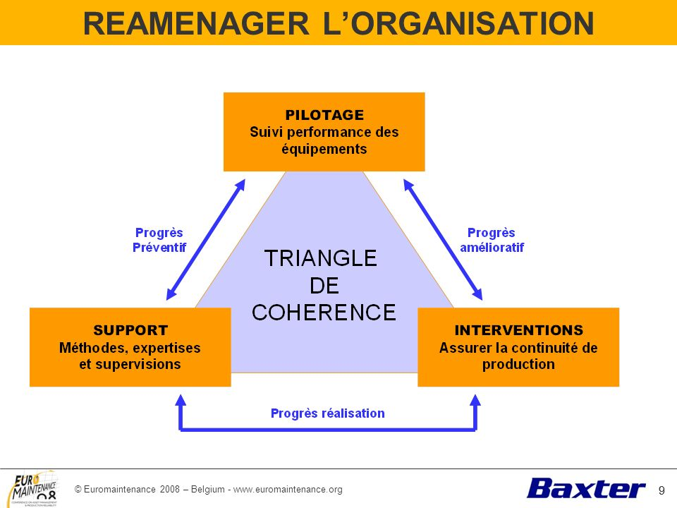 REAMENAGER L'ORGANISATION