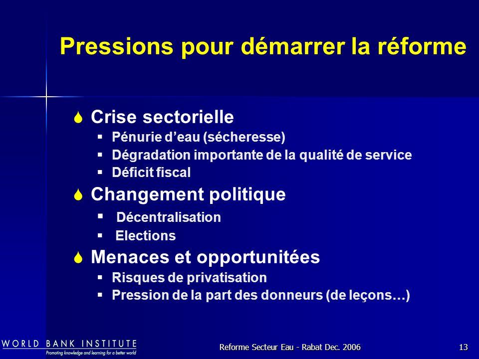 Pressions pour démarrer la réforme