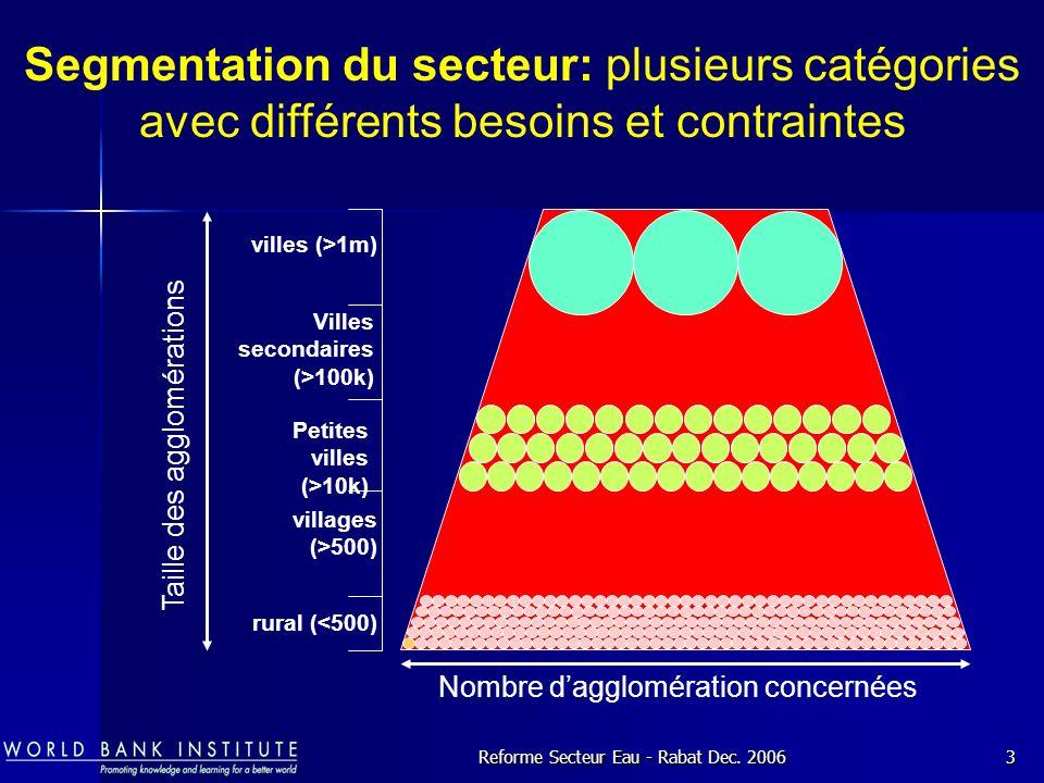 Segmentation du secteur: plusieurs catégories avec différents besoins et contraintes