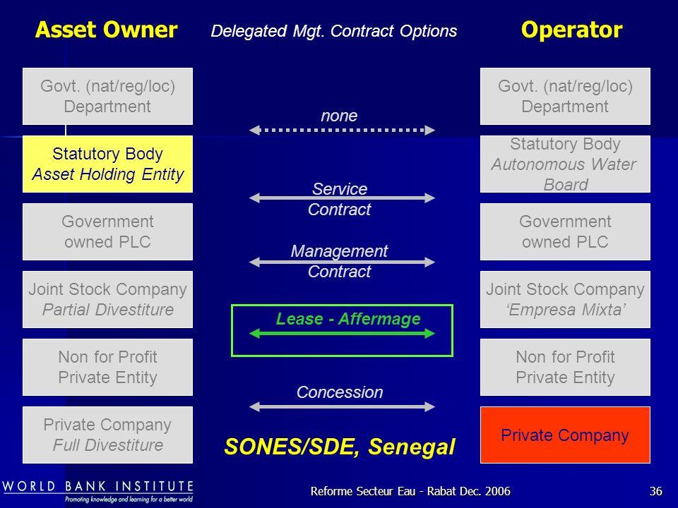 Asset Owner Operator SONES/SDE, Senegal