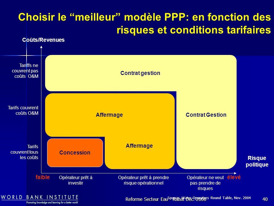 Choisir le meilleur modèle PPP: en fonction des risques et conditions tarifaires