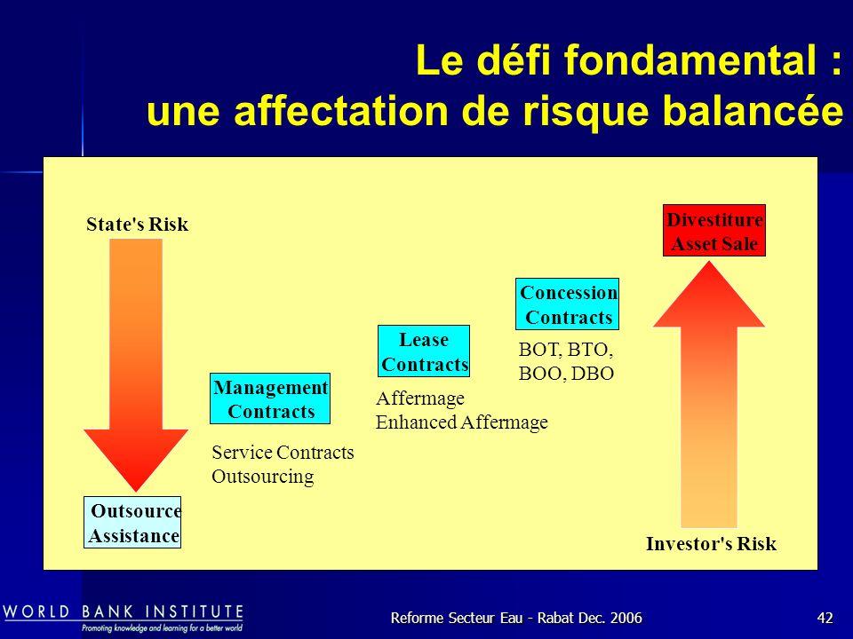 Le défi fondamental : une affectation de risque balancée
