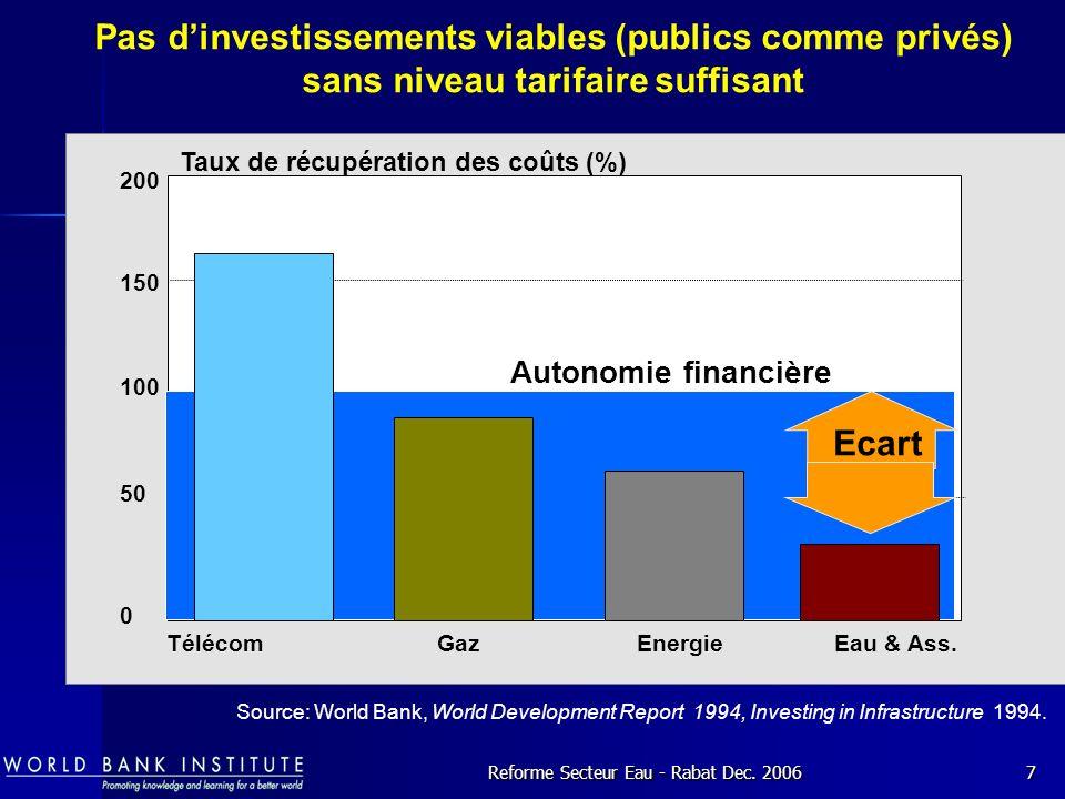 Reforme Secteur Eau - Rabat Dec. 2006