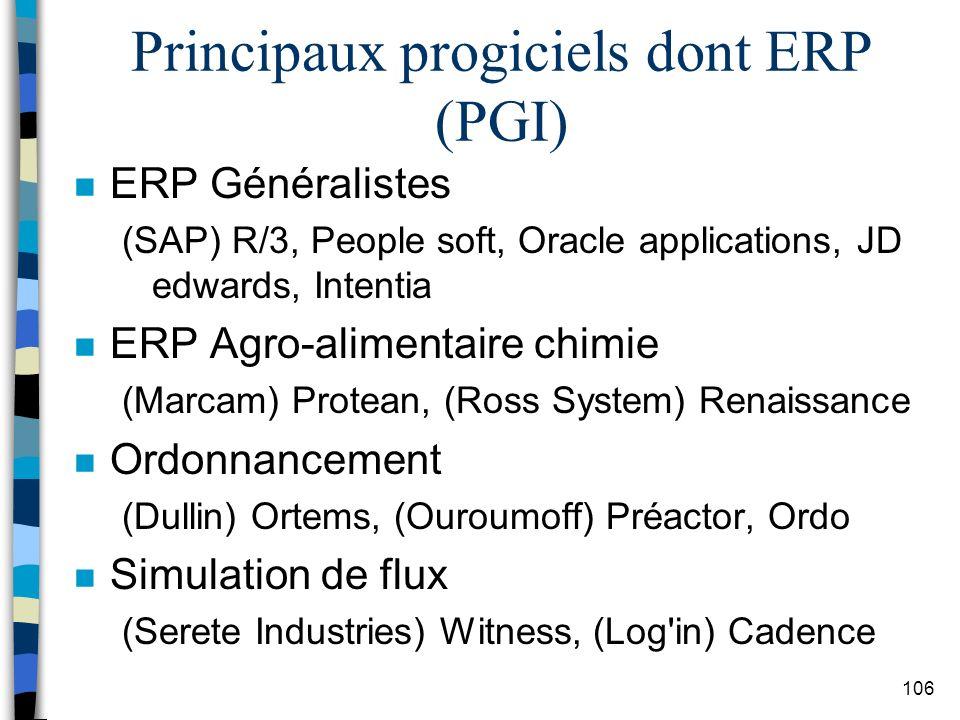 Principaux progiciels dont ERP (PGI)