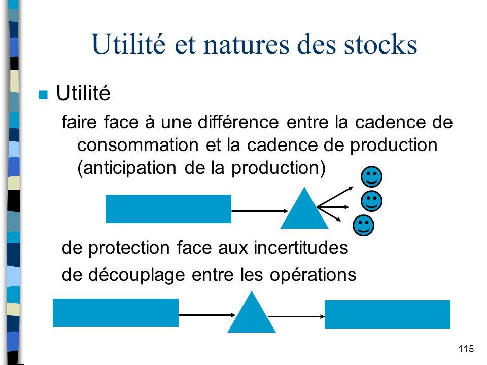 Utilité et natures des stocks