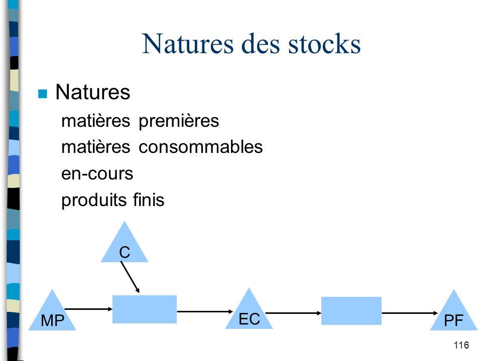 Natures des stocks Natures matières premières matières consommables