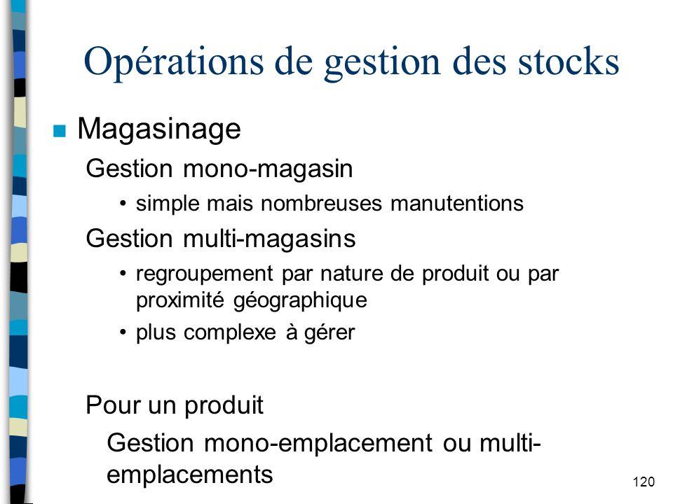 Opérations de gestion des stocks