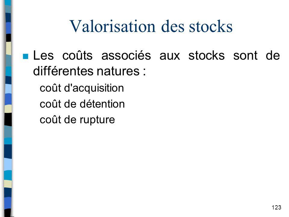 Valorisation des stocks