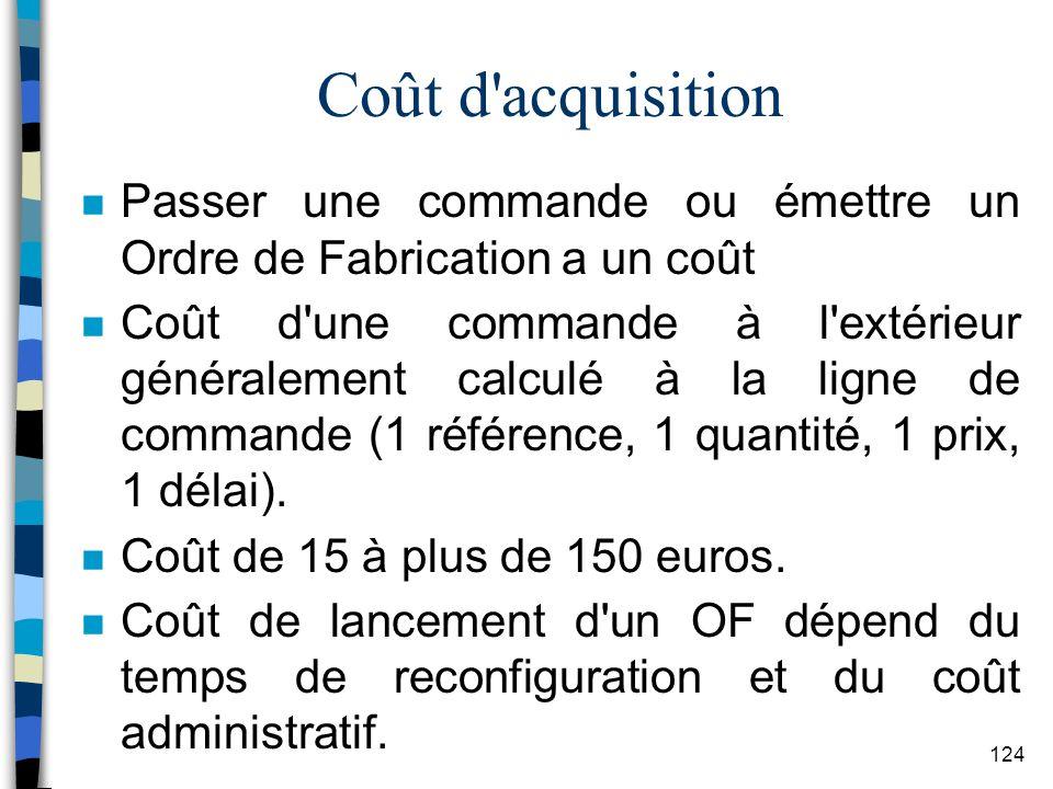 Coût d acquisition Passer une commande ou émettre un Ordre de Fabrication a un coût.