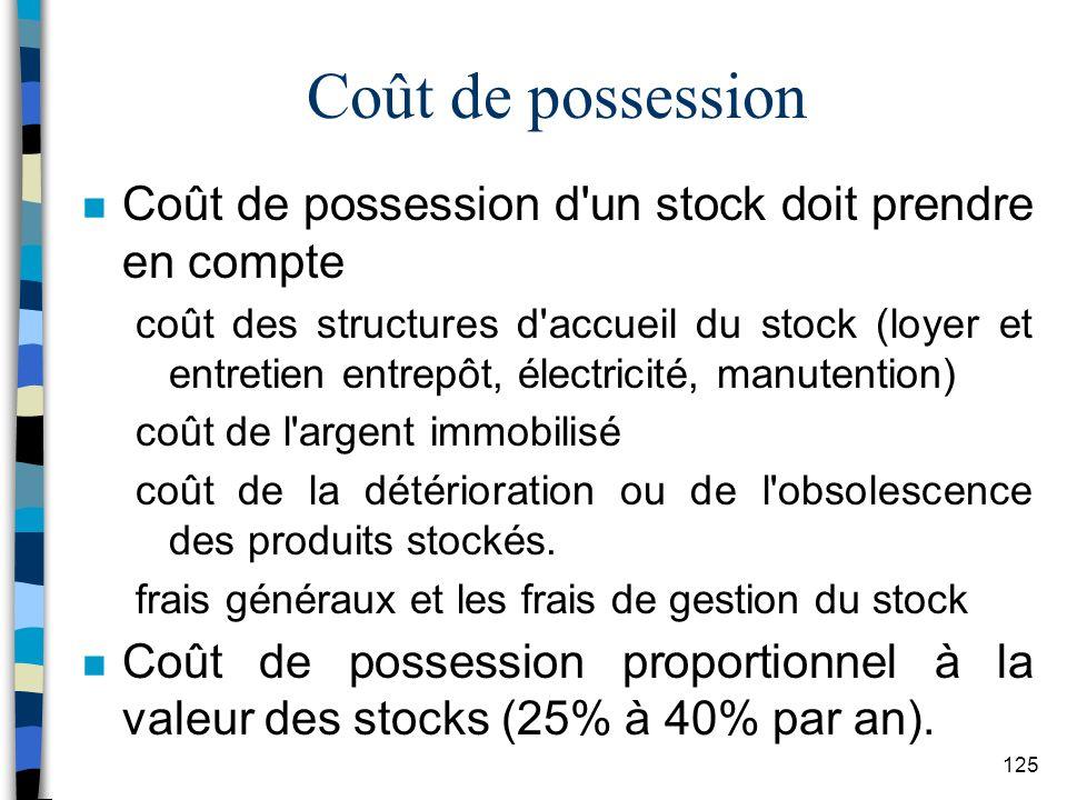 Coût de possession Coût de possession d un stock doit prendre en compte.
